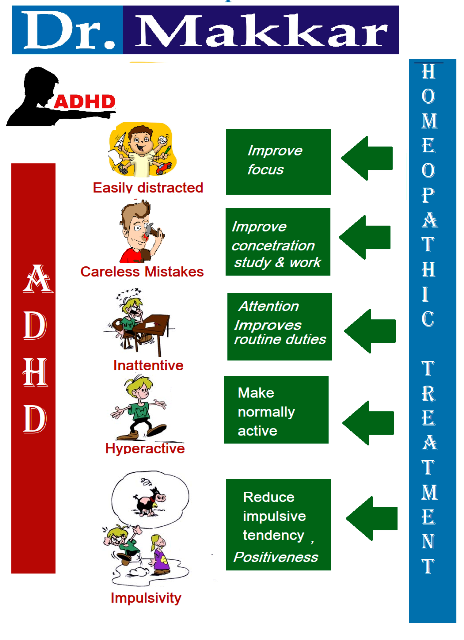 Attention_Deficit_Hyperactivity_Disorders_ADHD_Homeopathic
