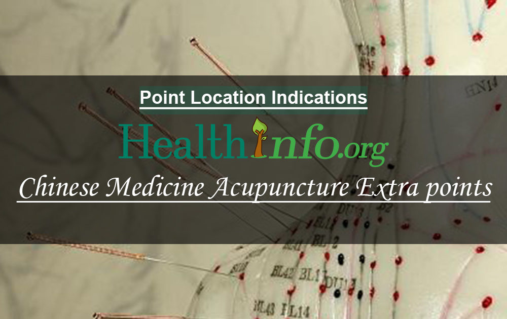Chinese Medicine Acupuncture Extra points
