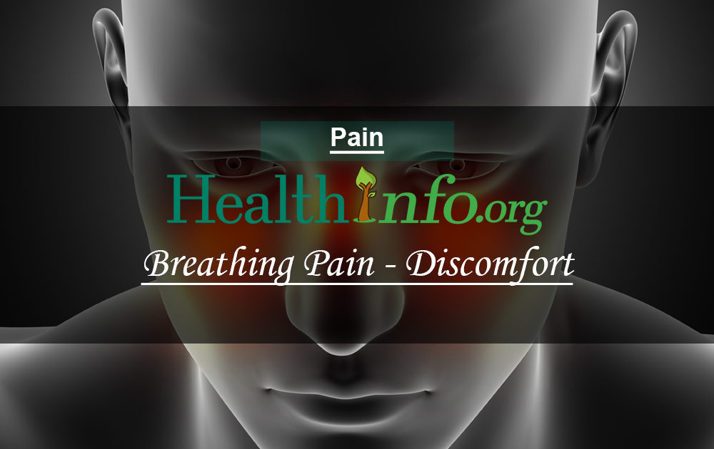 Breathing Pain & Discomfort