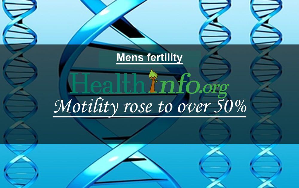 Motility rose to over 50%